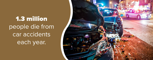 1.3 million people die from car accidents each year.